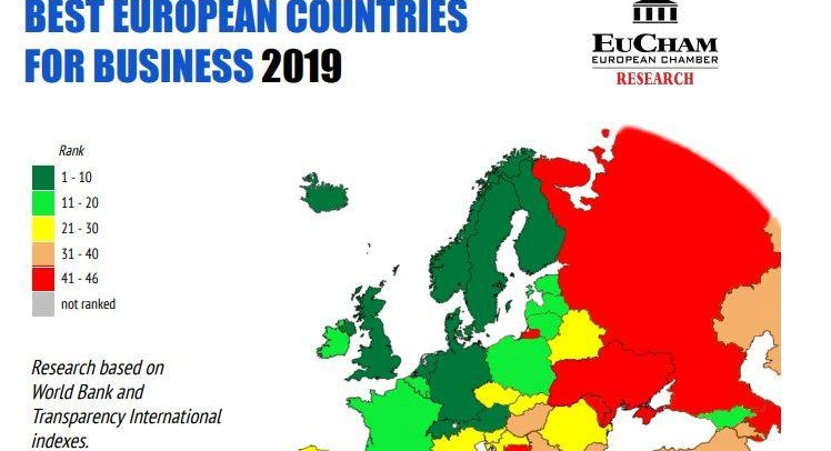 Georgia improves score on EuCham Best European Countries for Business 2019 report